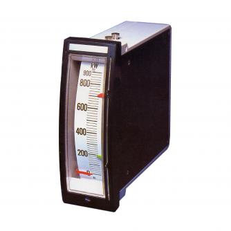 縁形指示計器